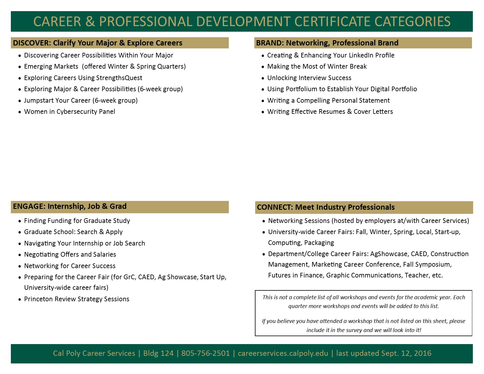 Career and Professional Development Certificate Program Workshops