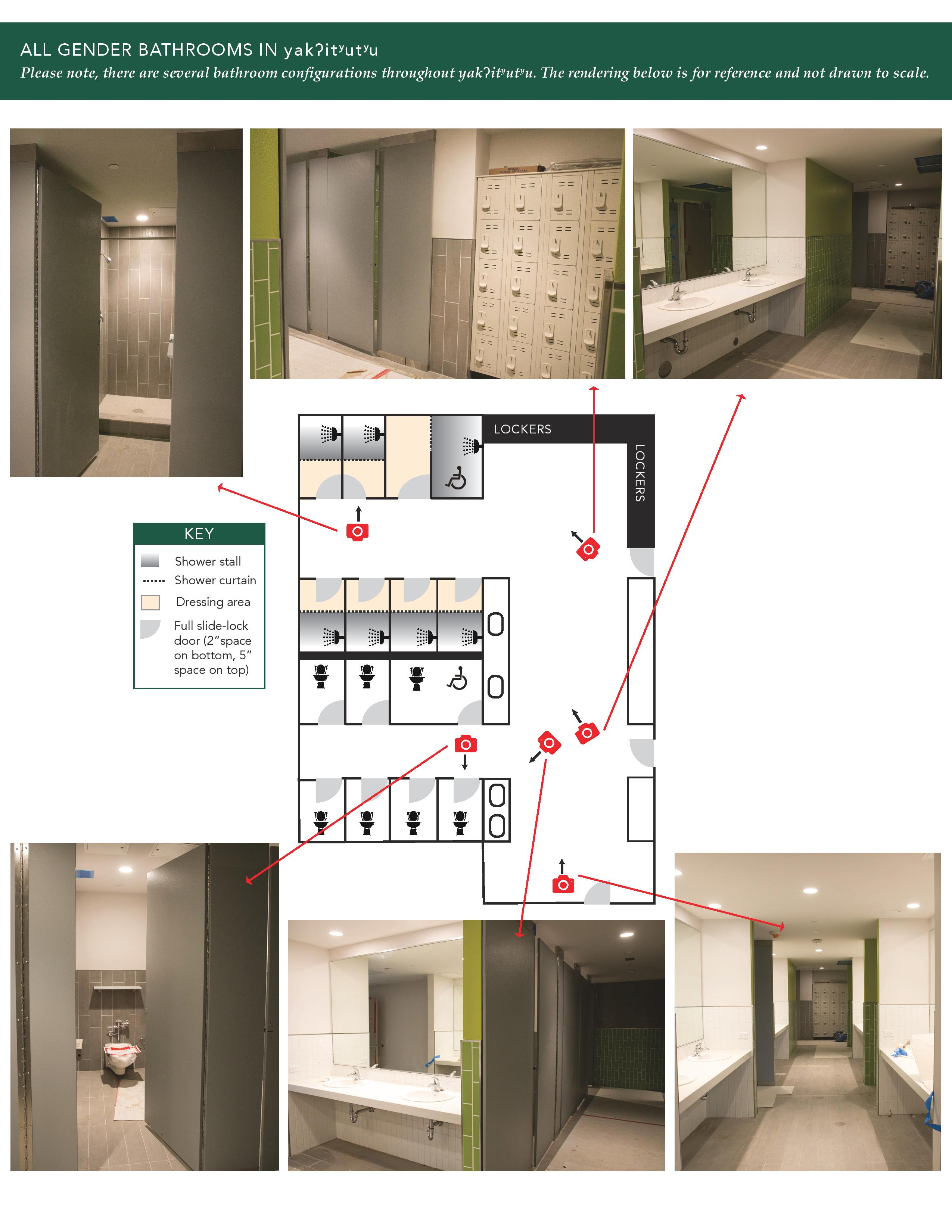 yakʔitʸutʸu bathrooms rendering with view of shower stalls and bathroom stalls