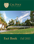 Fall 2015 Fact Book cover
