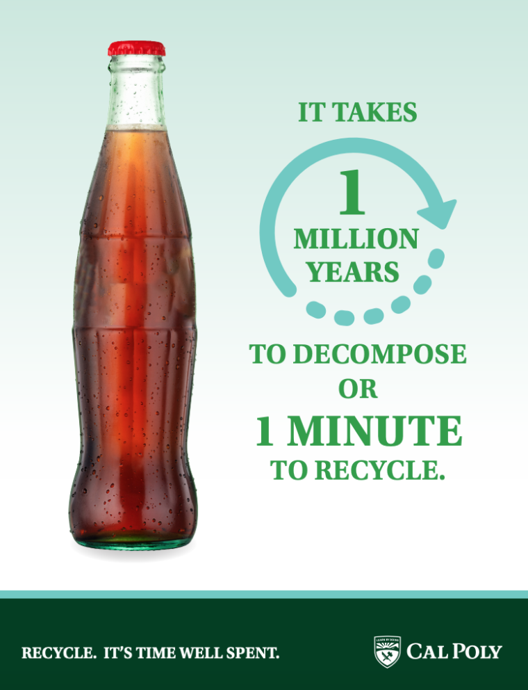 It takes 1 million years to decompose or 1 minute to recycle.