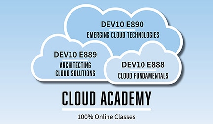 Graphic for Extended Education Cloud Academy showing course offerings