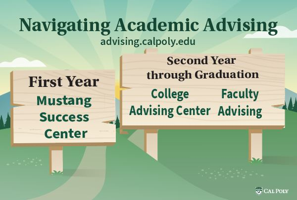 Graphic with two billboards showing changes for first and second year students in navigating academic advising.