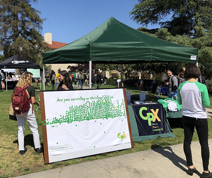 Photo of a CPX activation event on Dexter Lawn with the board reading Are you surviving or thriving? Tell us.