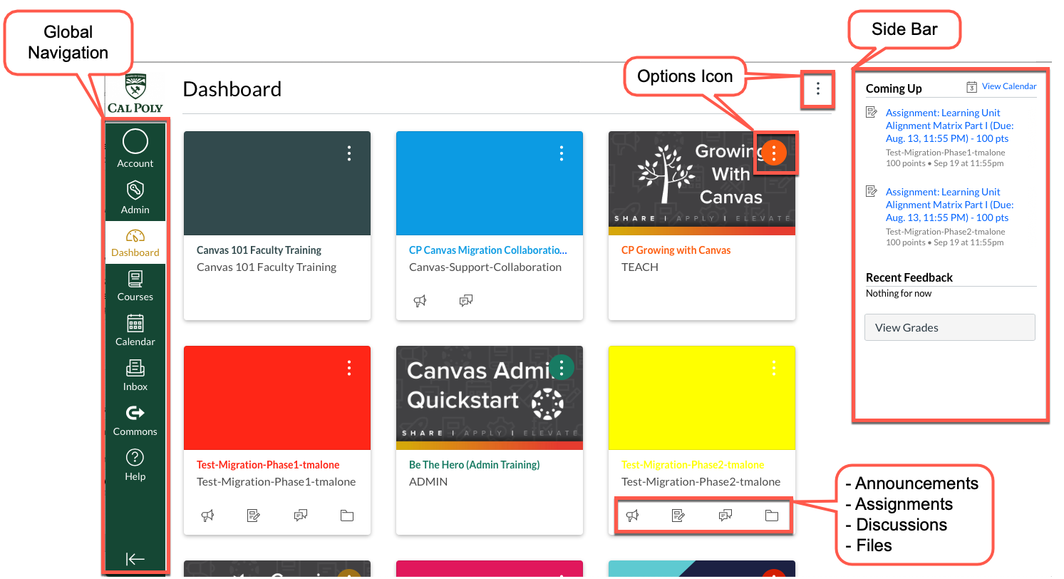 Canvas Dashboard Guide