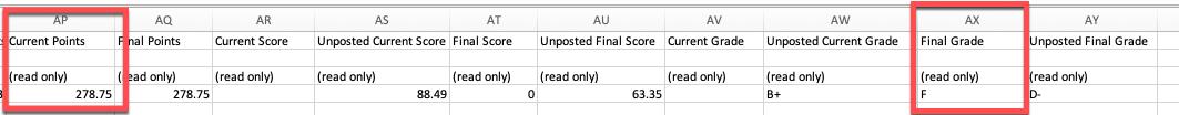 wrong grades
