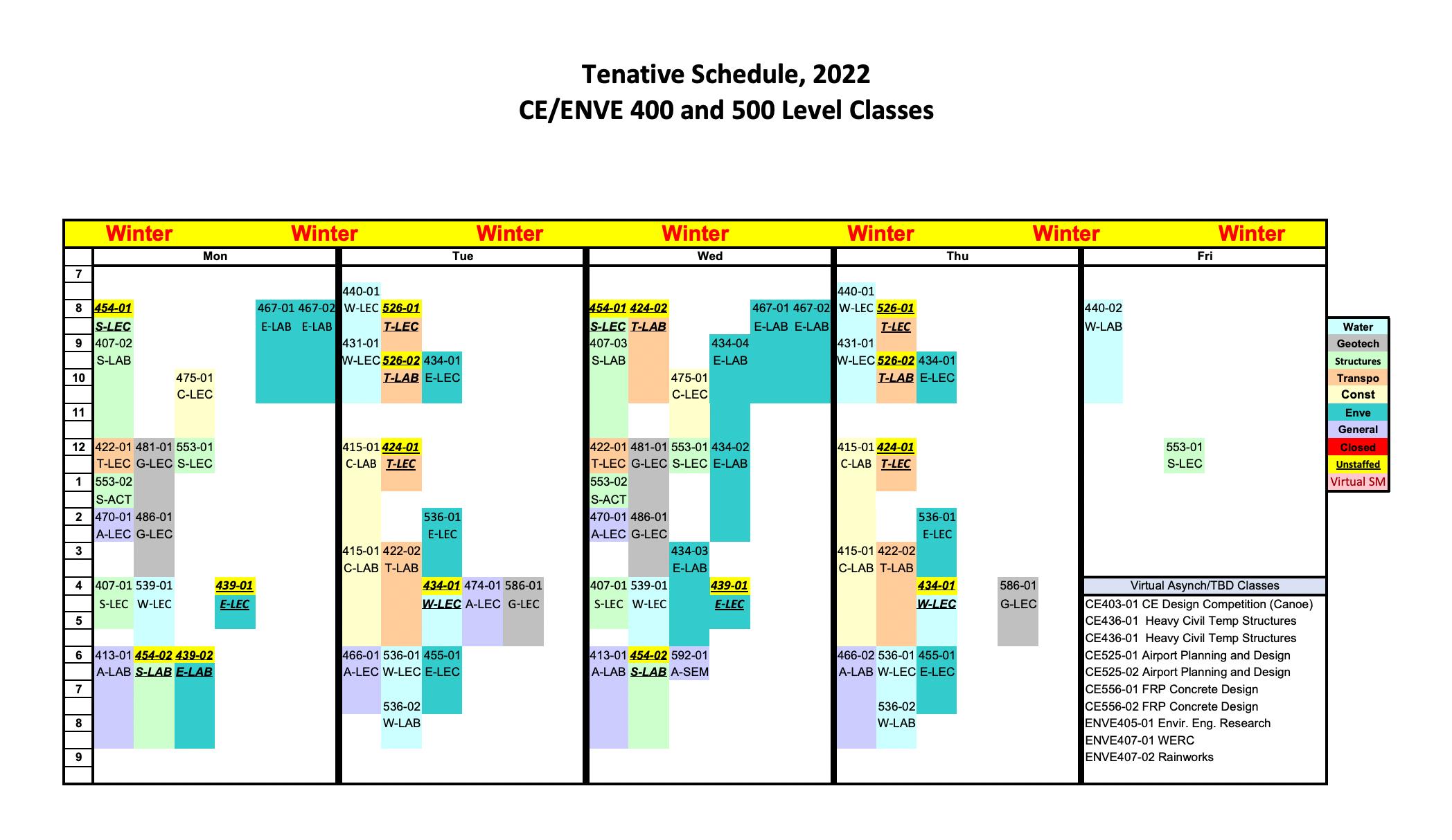 Winter - CE/ENVE 400 and 500 Level Courses