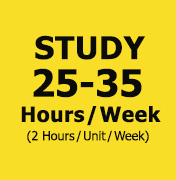 Image advocating that students study 25-35 hours per week. (2 hours/unit/week)