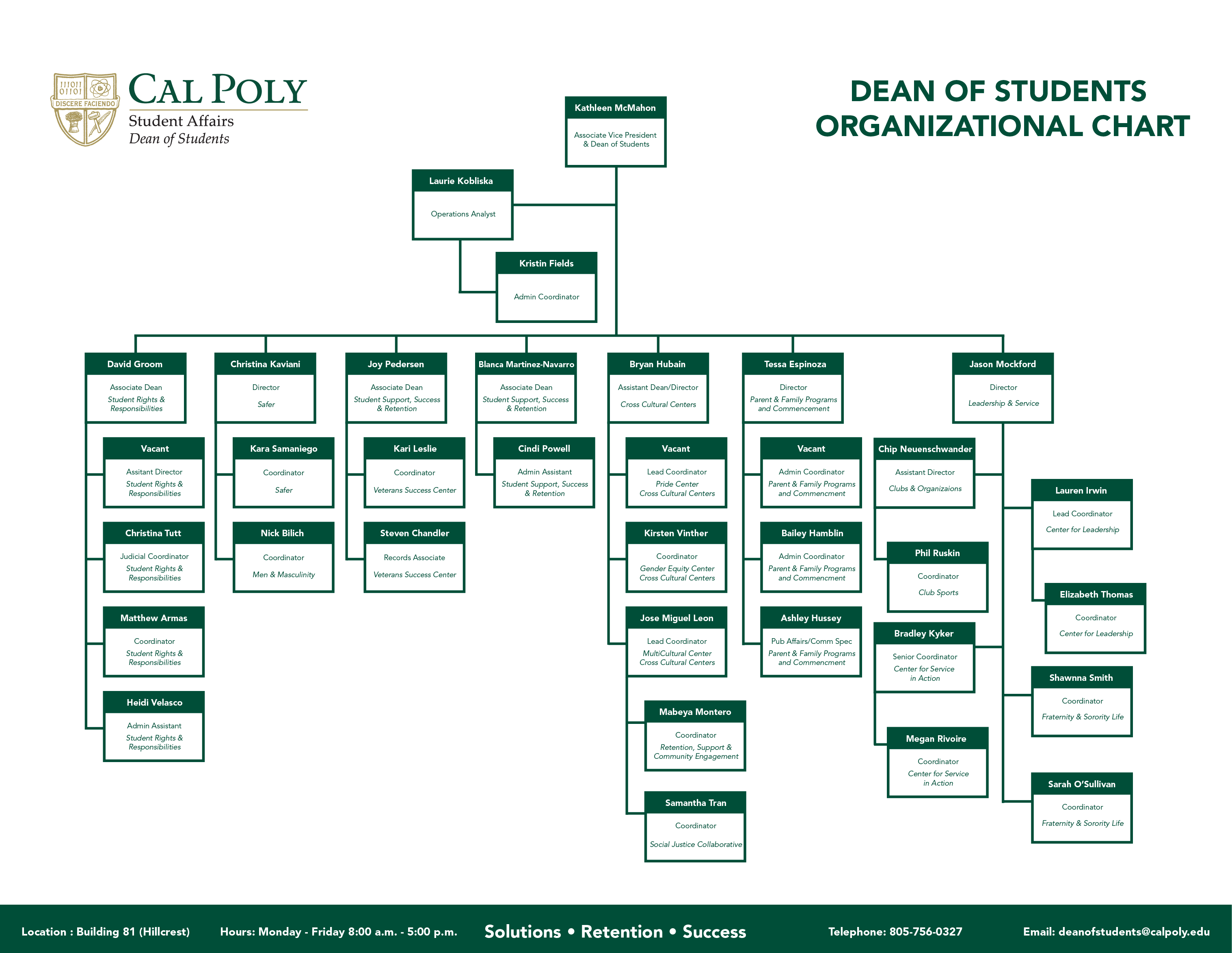 "Dean of Students Organizational Chart. For more information, email at ""deanofstudents@calpoly.edu"" or call 805-756-0327"