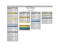 Spring 2015 Grades