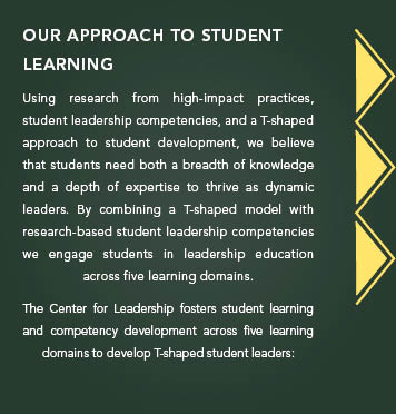 About Student Learning