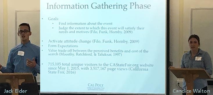Cal Poly RPTA Summer Undergraduate Research Presentations