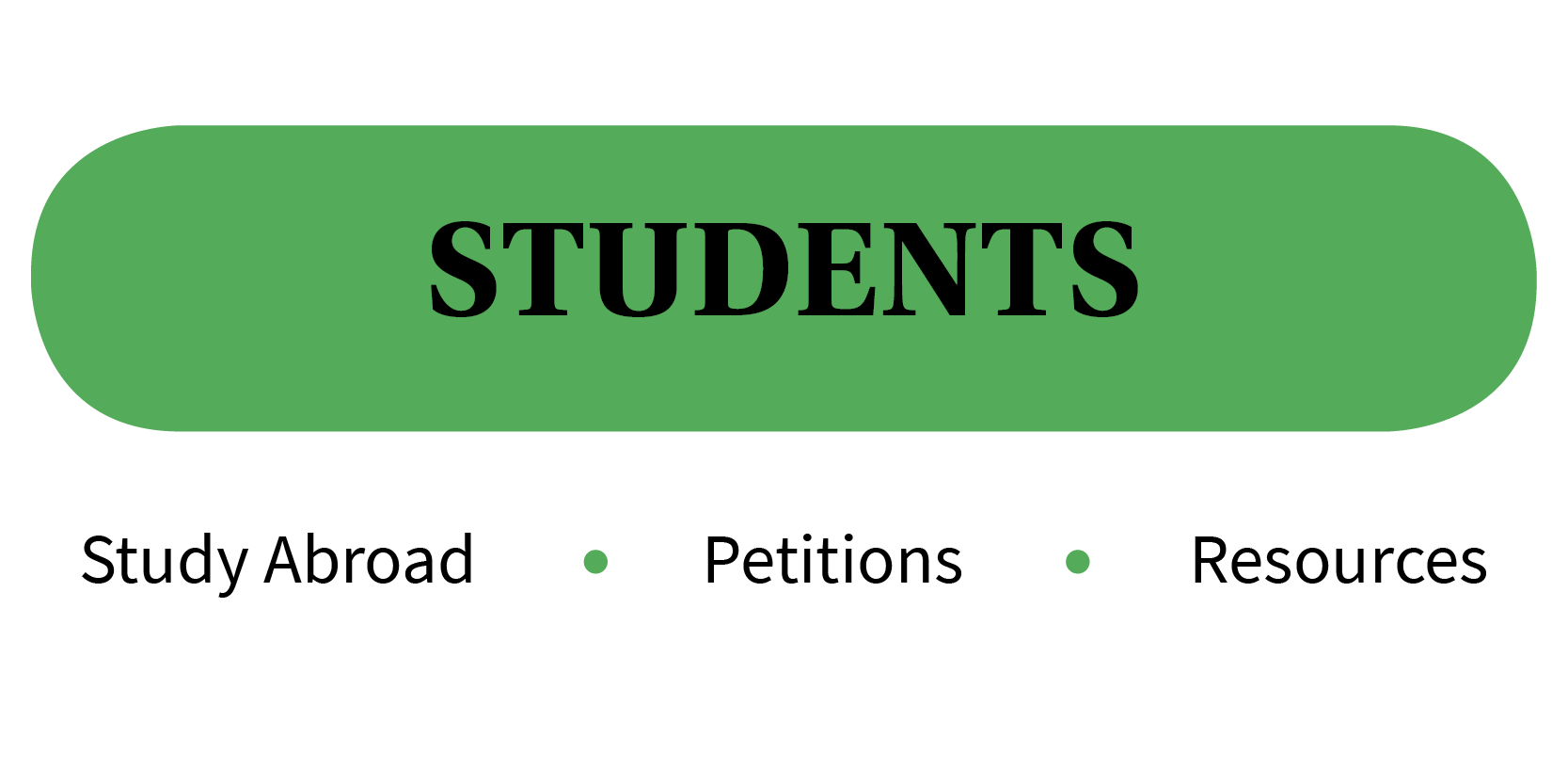 Students -- Study Abroad, Petitions, and Resources