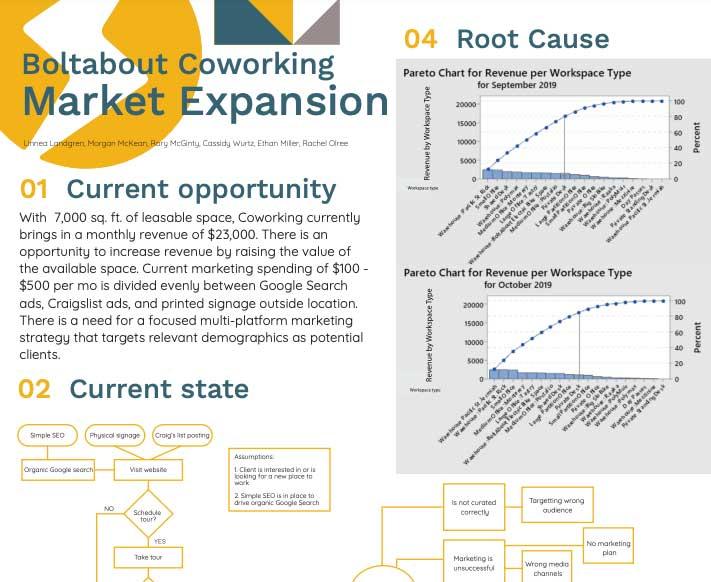 GRC 320 BoltAbout A3 Methodology