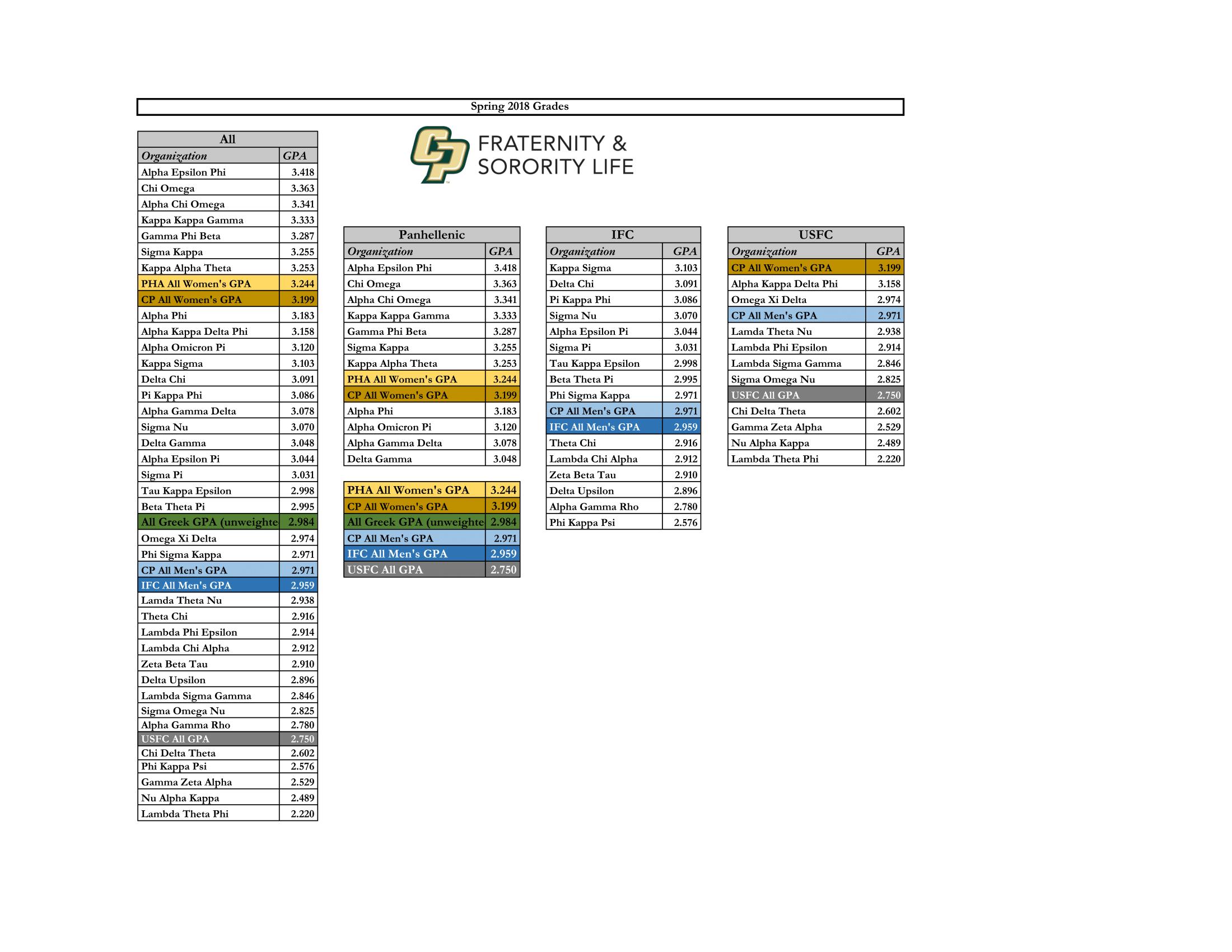 Spring 2018 Academics Link