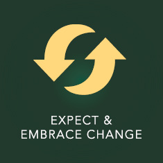 Expect & Embrace Change