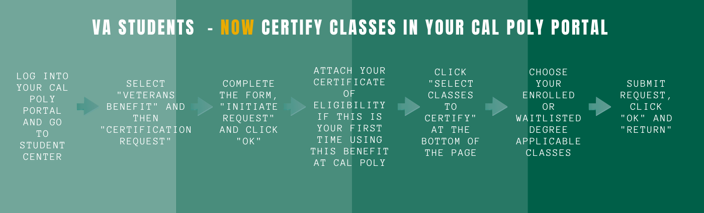 https://content-calpoly-edu.s3.amazonaws.com/militaryconnected/1/images/certify%20classes%20%281%29.png