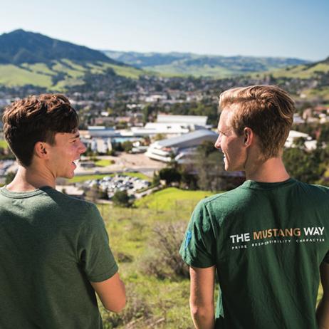 Cal Poly Alumni Updates