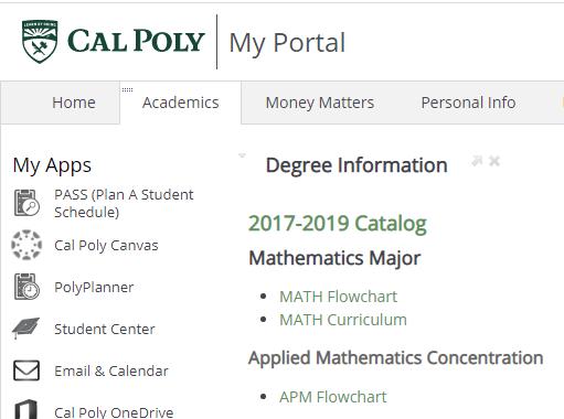Cal Poly 2021-2022 Calendar GE 2020 Comprehensive Guide   Office of the Registrar   Cal Poly