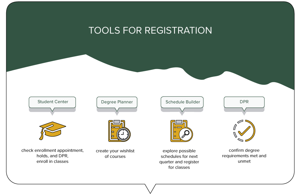 registration tools