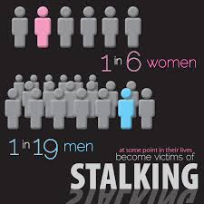 1 in 6 women ,and 1 in 19 men, at some point in their lives become victims of stalking