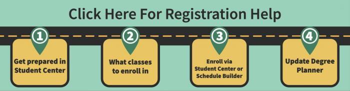 Registration Help