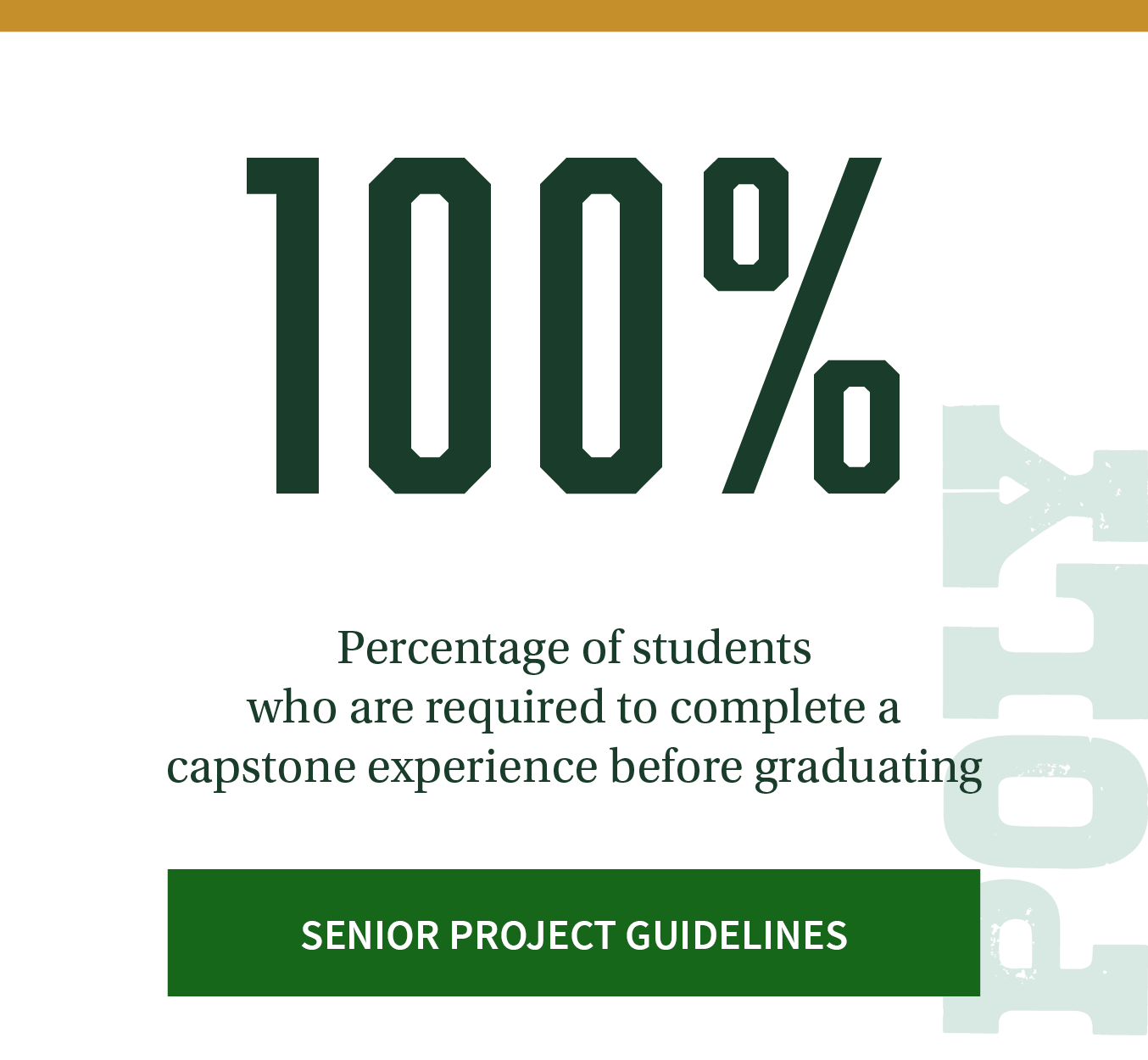 100%. Percentage of students who are required to complete a capstone experience before graduating. Click to review specific senior project guidelines.