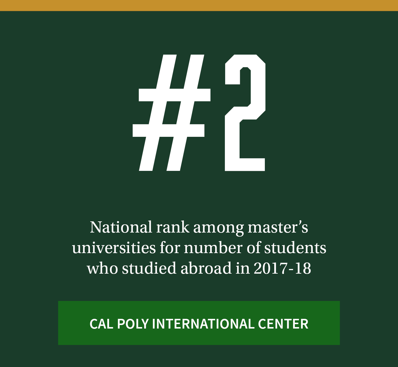#2. National rank among master's universities for number of students who studied abroad in 2017-18. Click to visit the Cal Poly International Center webpage.