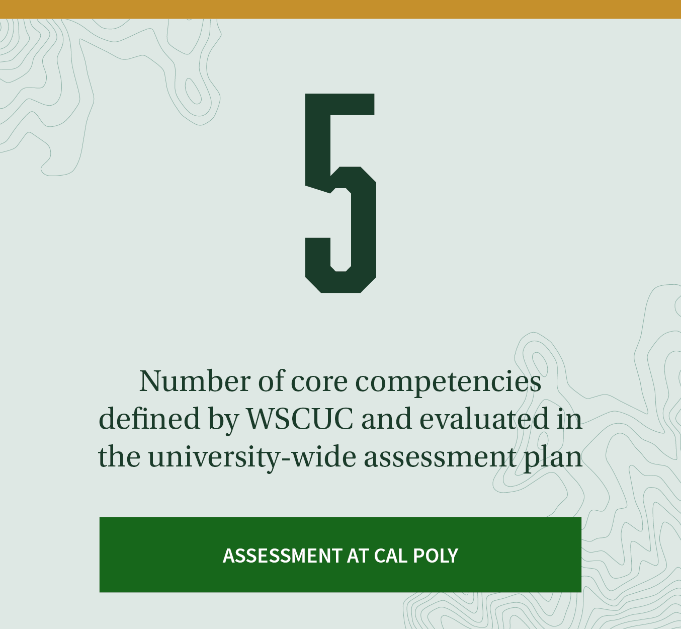 5. Number of core competencies evaluated in the university-wide assessment plan. Click to learn more about assessment at Cal Poly.